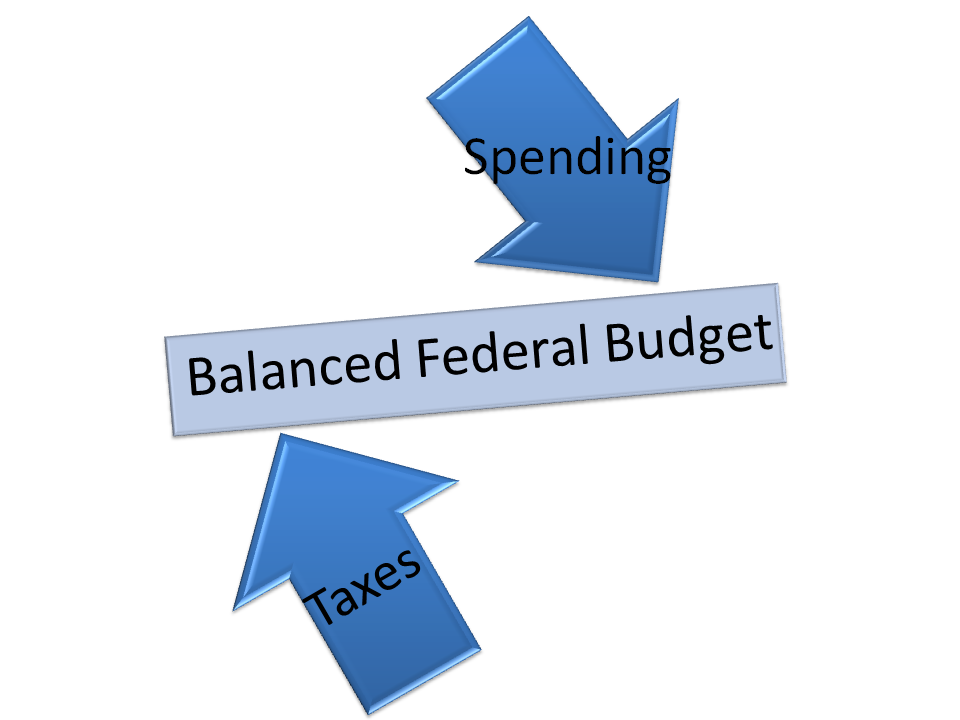 Strategies for a Balanced Budget