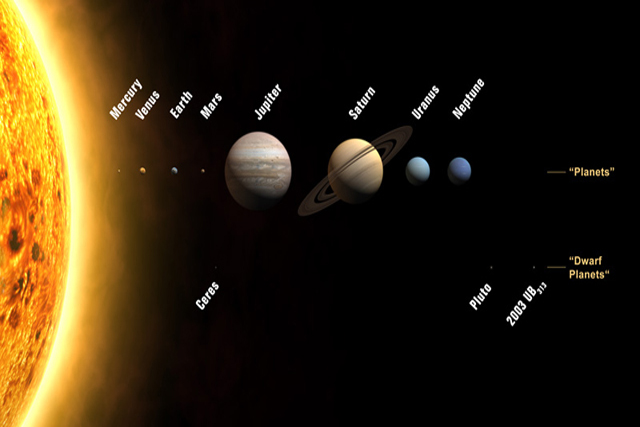 Eight Planets and New Solar System Designations (Credit: International Astronomical Union)